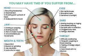 SIGNS AND SYMPTOMS OF TMJ / TMD – THE FULL LIST